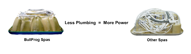ourplumbingvstheirs